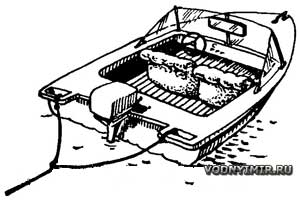 Рис. 6. Способ крепления буксировочного фала на мотолодке с подвесным мотором.