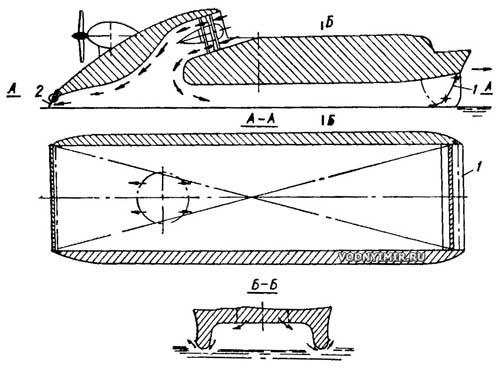 Как сделать для лодки воздушную подушку 979