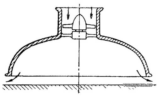 Суда на воздушной подушке