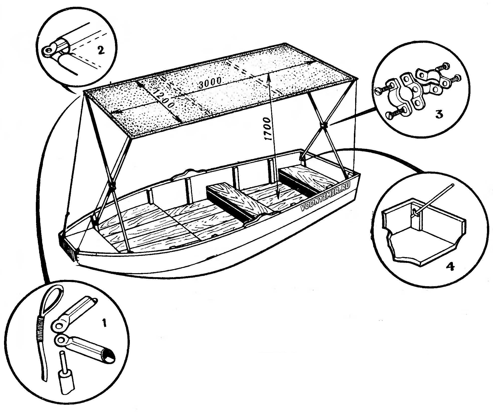 Изготовление тента на пвх лодку своими руками