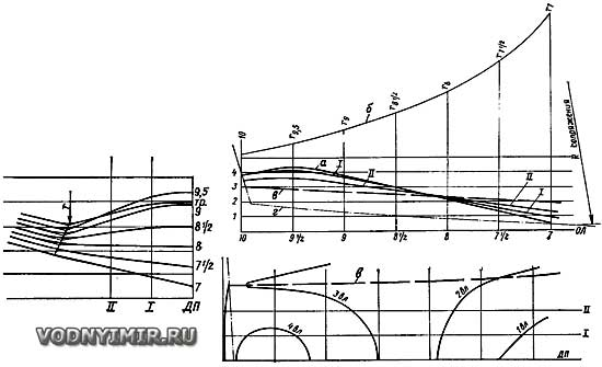 Пример теоретического чертежа широкого туннеля