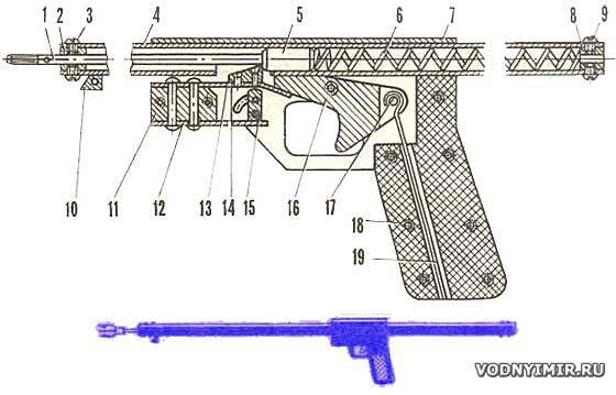 Самодельное ружье для подводной охоты — как сделать ружье для подводной охоты своими руками — конструкция самодельного подводного ружья