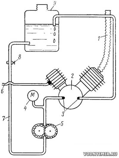 Компрессор для заправки акваланга своими руками