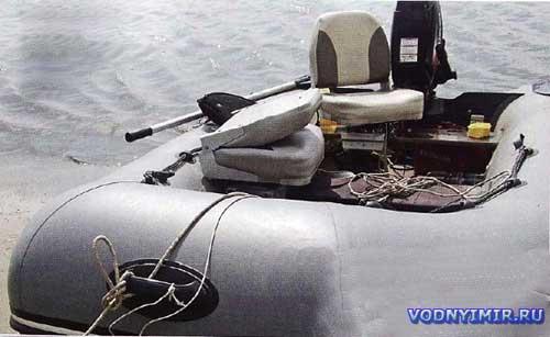 Лодка с пвх своими руками